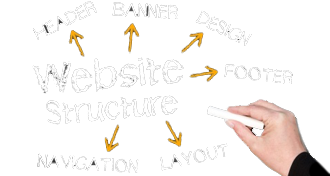 Web Design Macclesfield